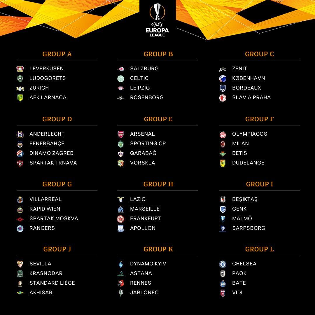 Hasil Drawing Fase Grup Liga Europa Musim 2018/2019