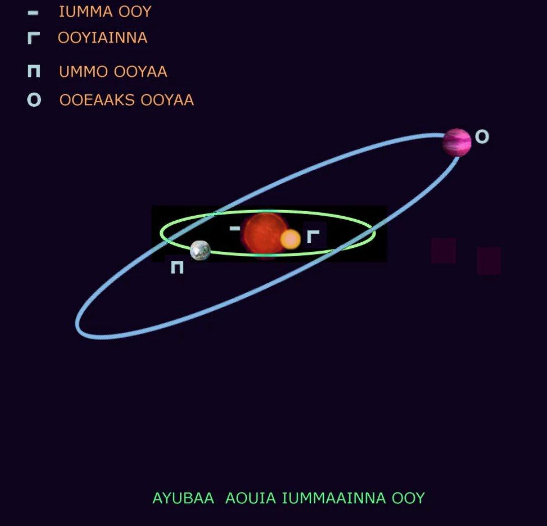 Ummo Planet App