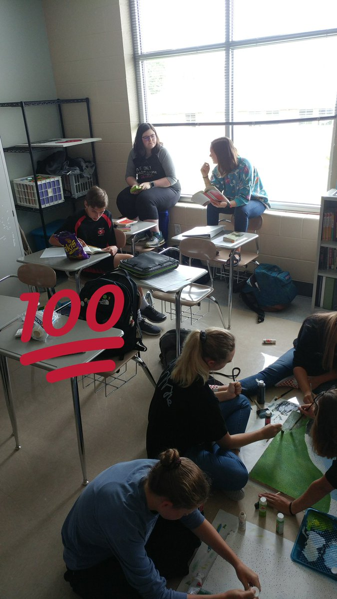 Mspssmmhs On Twitter 8th Period Evaluating And Analyzing How To