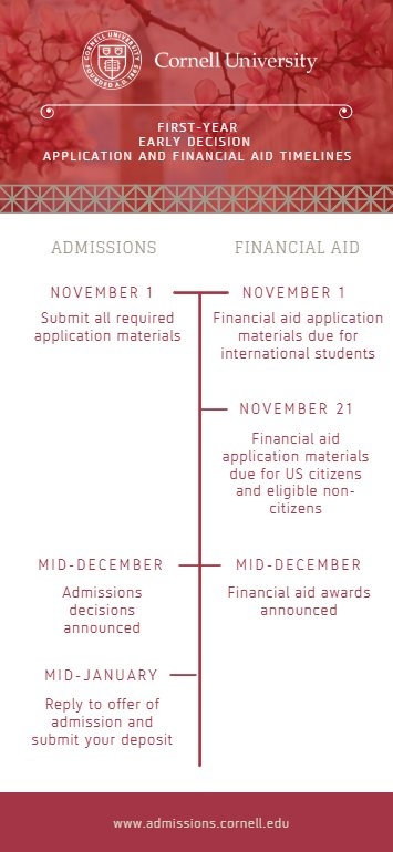 Cornell Admissions on Twitter: