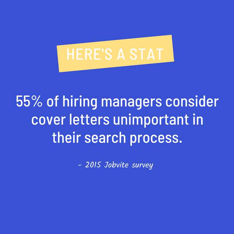 The Muse On Twitter Problem Hiring Managers Dont Read Cover