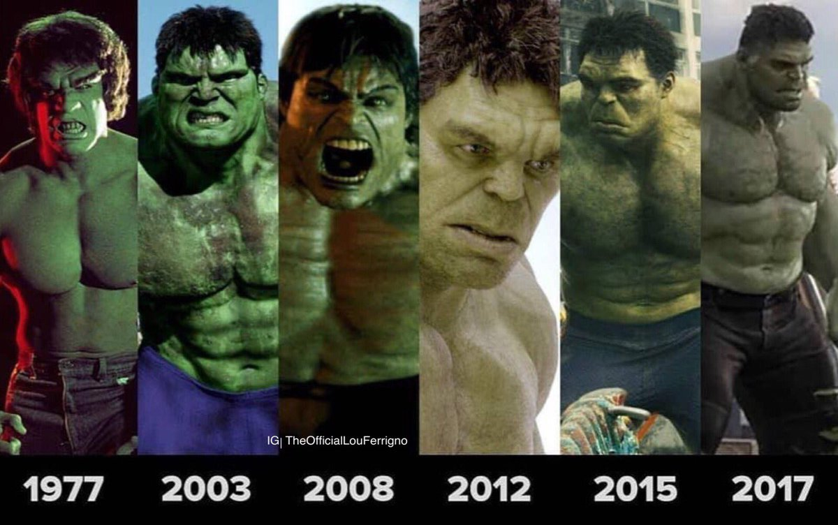 Image result for hulk evolution