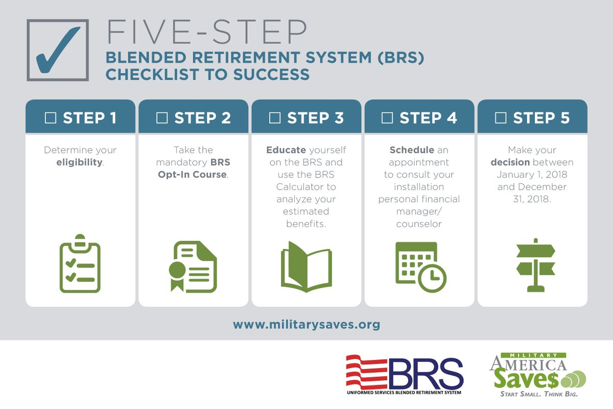 The new #BlendedRetirement system opt-in closes Dec. 31. Have you made a decision? https://t.co/fYmfMoFQ47
