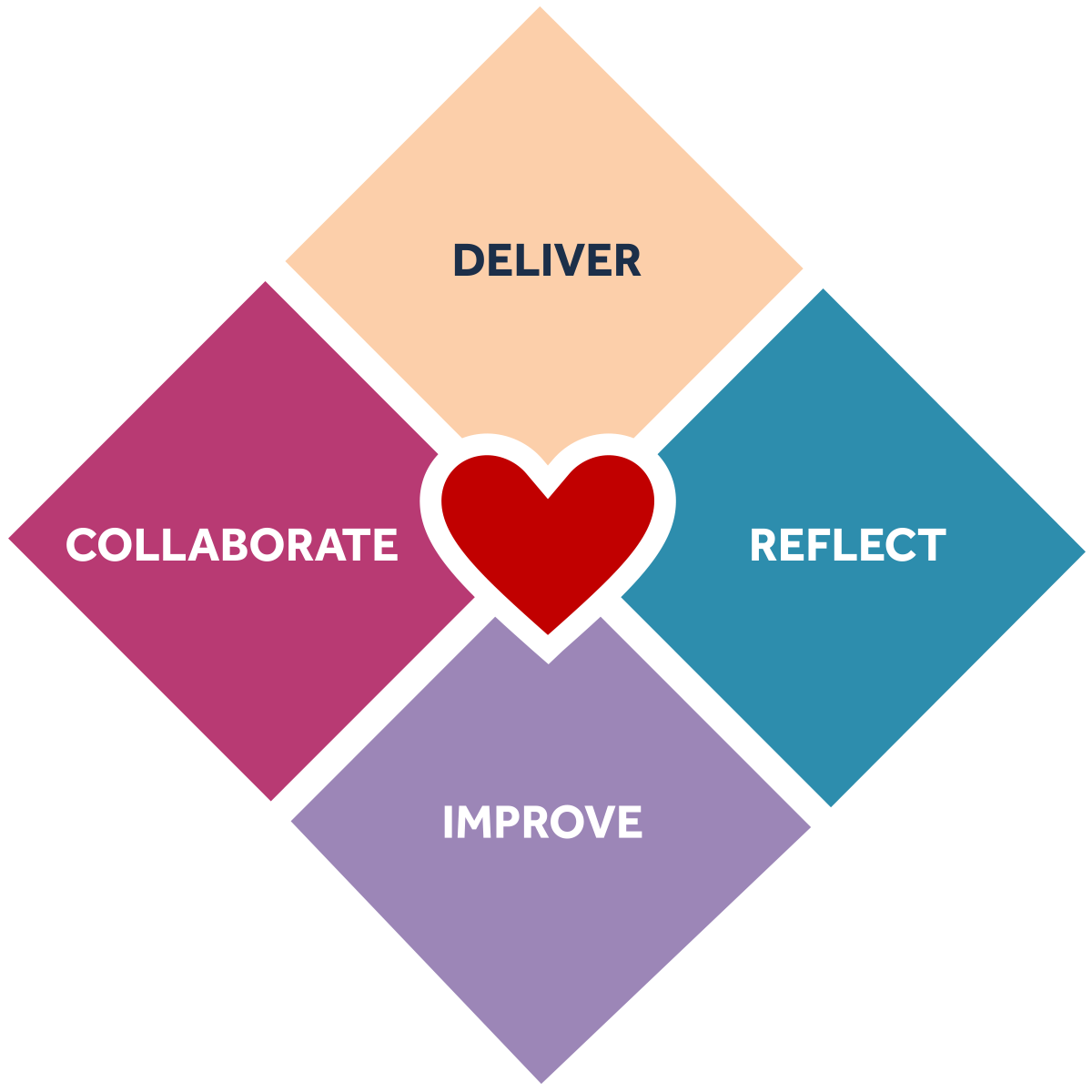 Heart_of_Agile photo
