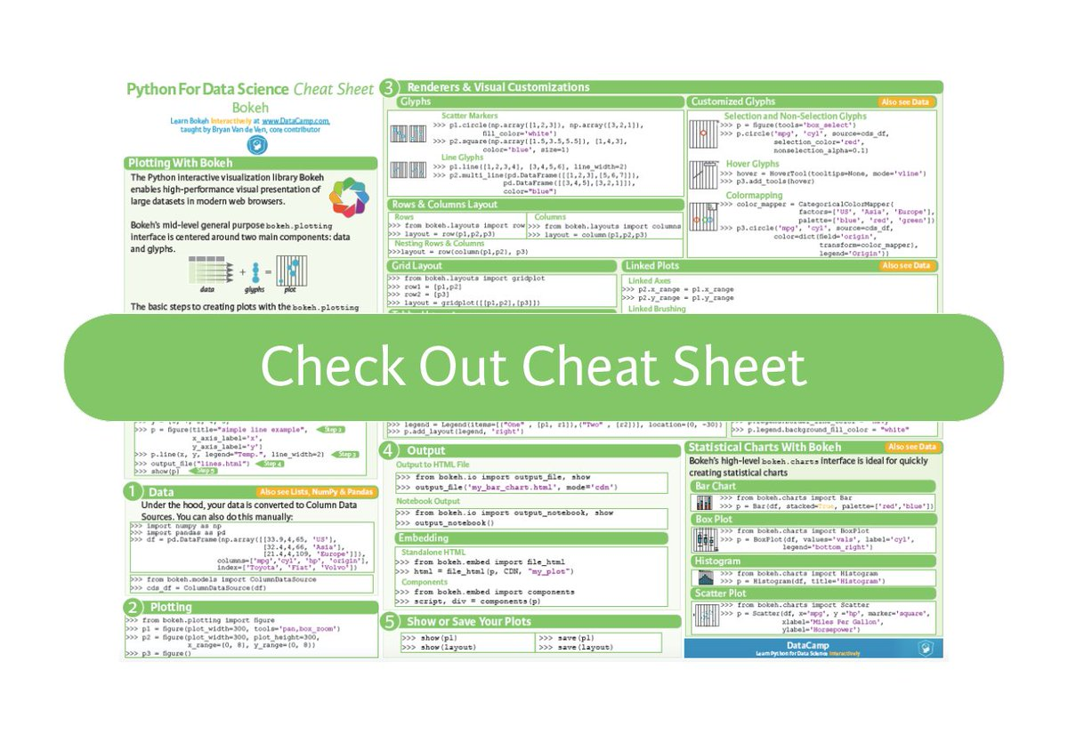 Datacamp On Twitter Dont Miss Your Copy Of The Bokeh Cheat Sheet
