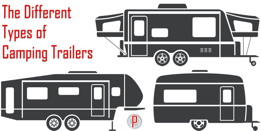 Polyphonical On Twitter The Different Types Of Camping