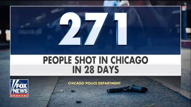 At least 50 people shot in another deadly weekend in Chicago https://t.co/DEy08opWH7 https://t.co/2PJzYFNSic