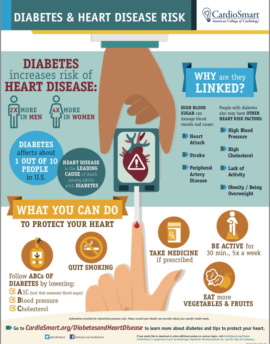 Discussion on this topic: Have Diabetes Protect Your Heart, have-diabetes-protect-your-heart/