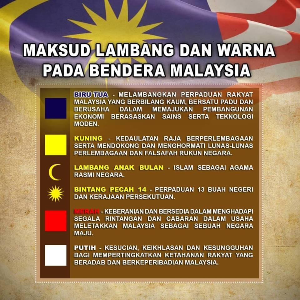 Jab Perdana Menteri A Twitter Trivia Hari Kebangsaan 2018 Maksud Lambang Dan Warna Pada Bendera Malaysia Sayangimalaysiaku Kibarjalurgemilang Https T Co P3zd6h92xq