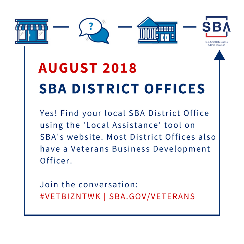 Sba On Twitter Dyk The Sba Has District Offices
