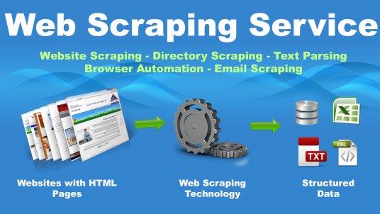 Website Data Scraping (@scrapingservice)   Twitter