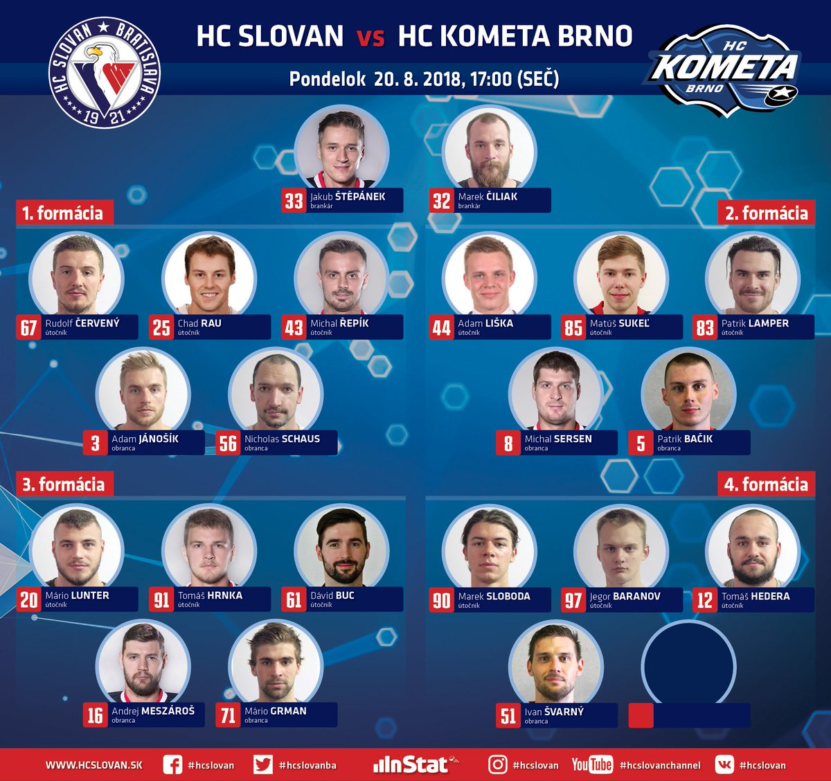 Here is #hcslovan lineup for 1st home preseason game against @HCKometa @khl_eng @khl @khlmediateam #VerniSlovanu<br>http://pic.twitter.com/Ruw6kuxRbv