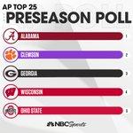 Image for the Tweet beginning: .@AlabamaFTBL is ranked No. 1