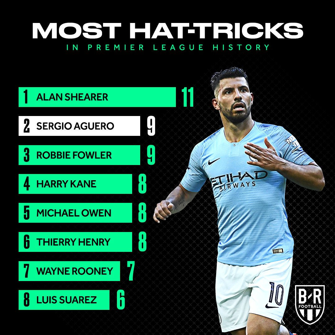 Premier League royalty 👑 @aguerosergiokun