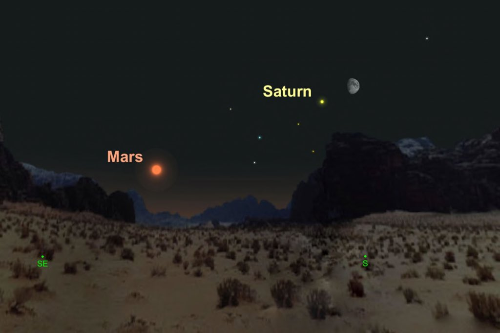 PASS IT ON: Planet Saturn will appear next to the Moon tonight in the south sky one hour after sunset! #Space <br>http://pic.twitter.com/t7vPwOqdSY