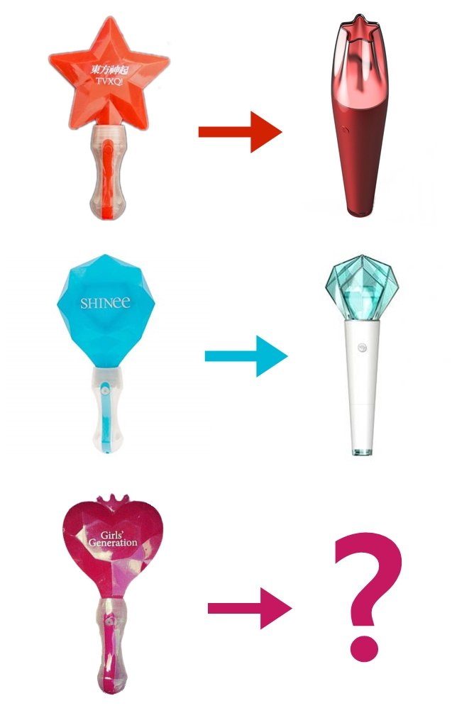 SNSD / Girls' Generation revealed during fansign today that