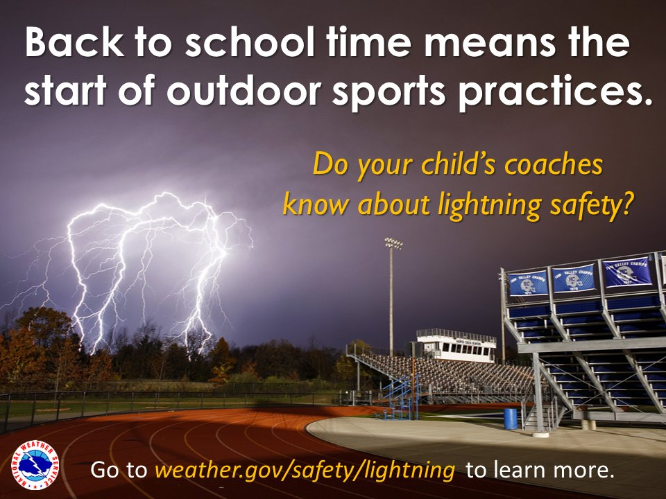 Back to school time means the start of outdoor practices for many sports. Do your kids and their coaches know about lightning safety and what to do if a storm approaches? Check out  https://www. weather.gov/safety/lightni ng &nbsp; …  for more info on how to stay safe!<br>http://pic.twitter.com/wwLPXVWzRs