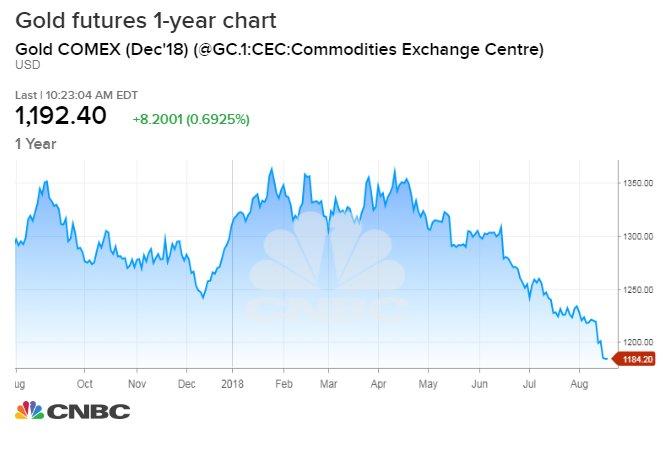 commodities exchange centre cec