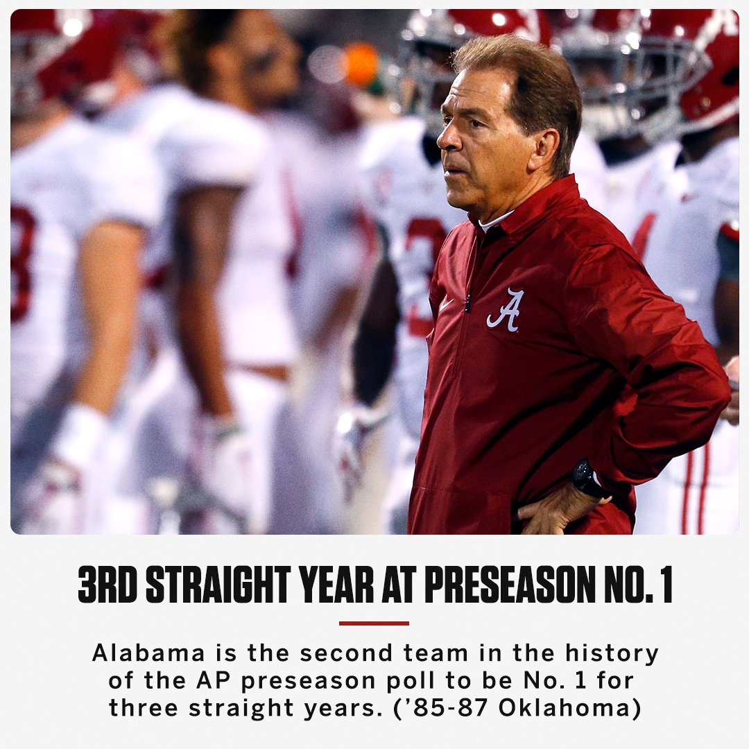 Another year, another preseason poll with Alabama at the top: