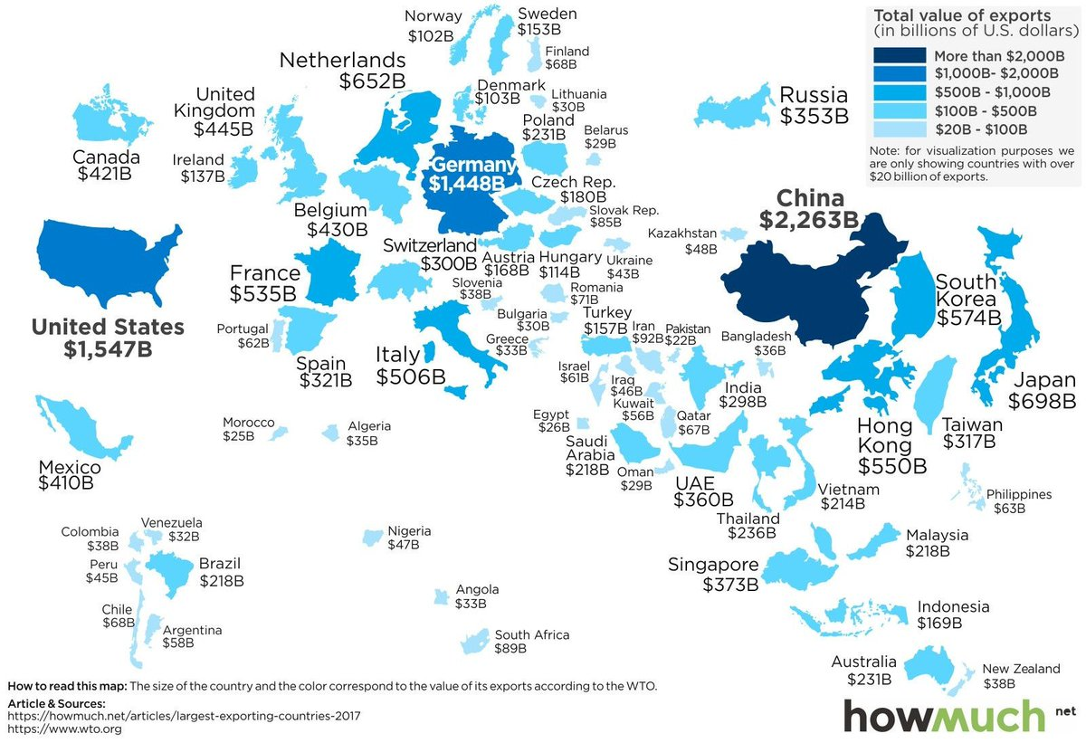 These are the world's biggest exporters https://t.co/pe0HK2ldlc #trade