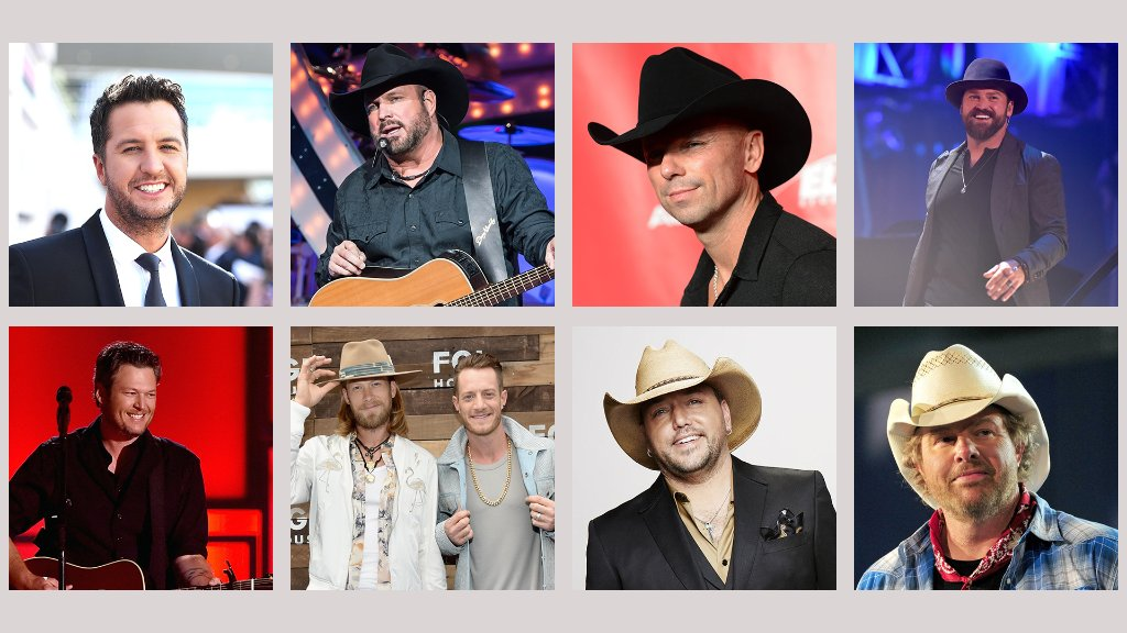 The top 10 highest-paid country stars earned $304.5M over the past year—nearly 20% more than the 10 highest-paid DJs https://t.co/xSQ4AN4ihp