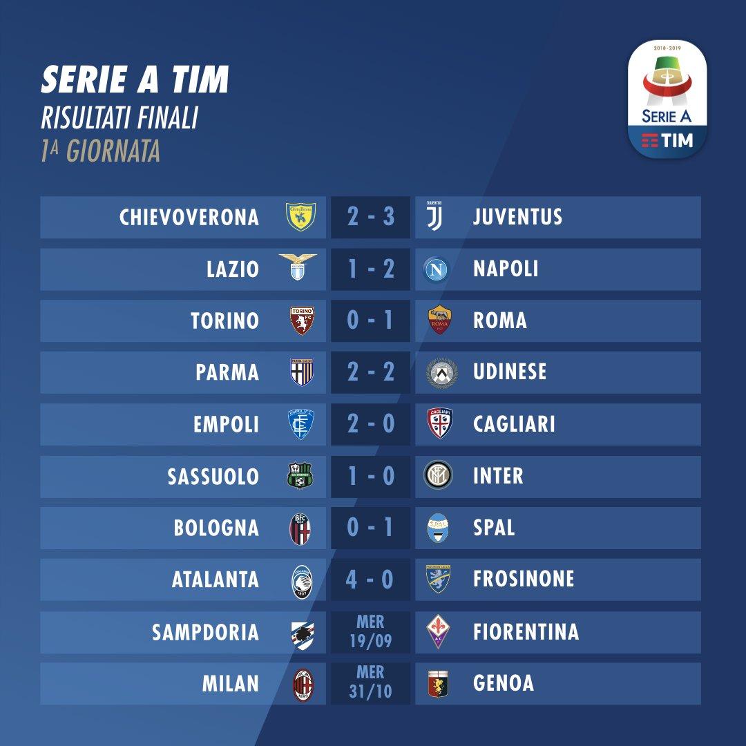 Serie A Partite