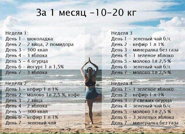 Жесткие Диеты 15 Кг. Какие диеты реально помогают похудеть за месяц на 15 кг.