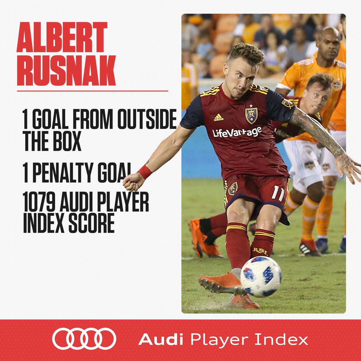 Albert Rusnak scored a brace in second-half stoppage time to lift Real Salt Lake to a 2-1 win over the Houston Dynamo. His heroics earned him 1079 points. (📍 @Audi)