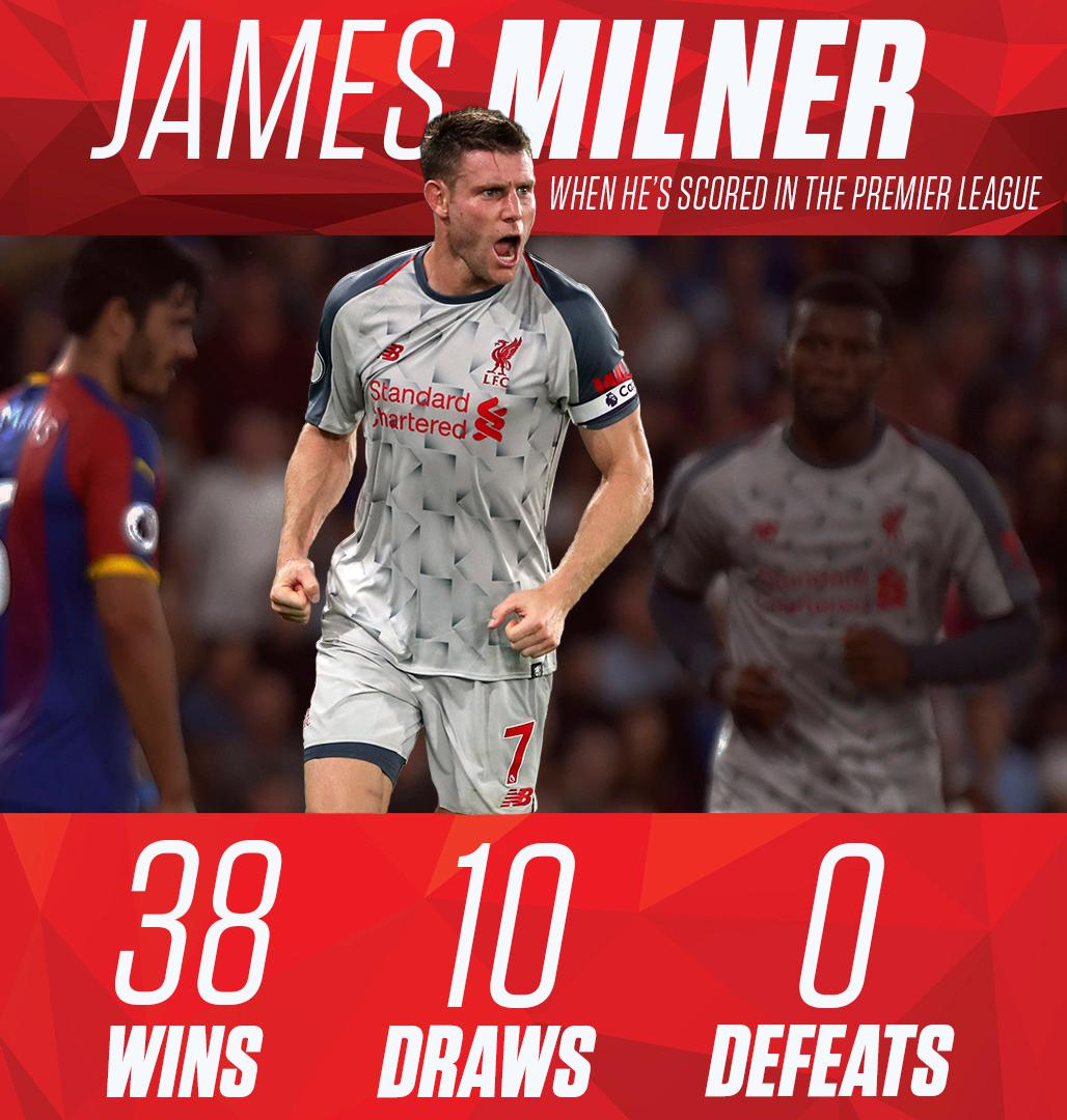James Milner has never lost a Premier League game in which he has scored.