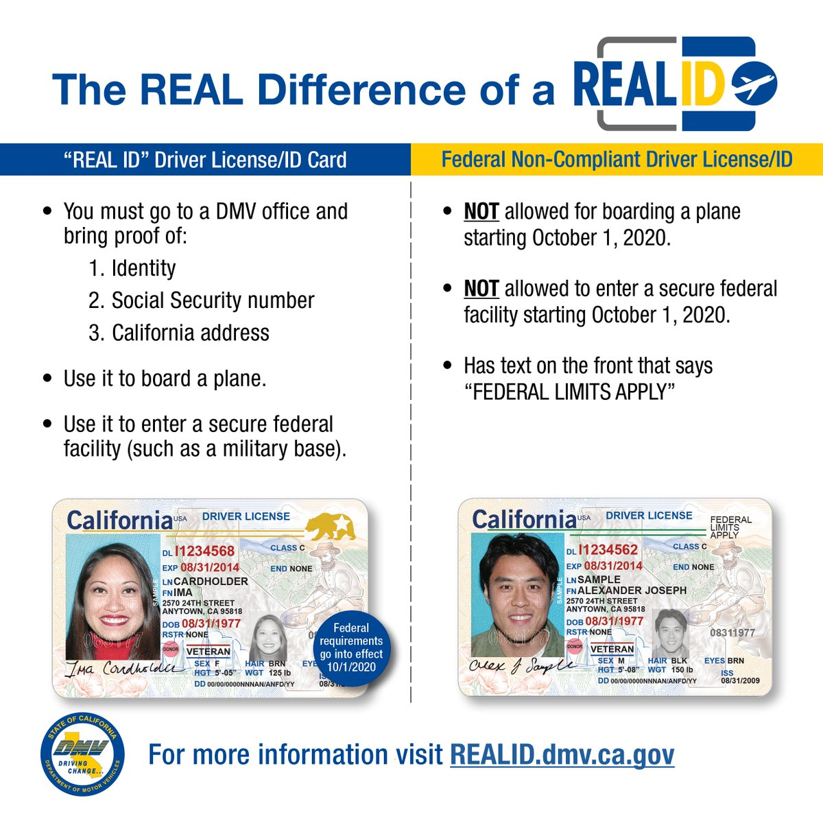 Federal Need You On Dmv Real Answer Secure Ca The