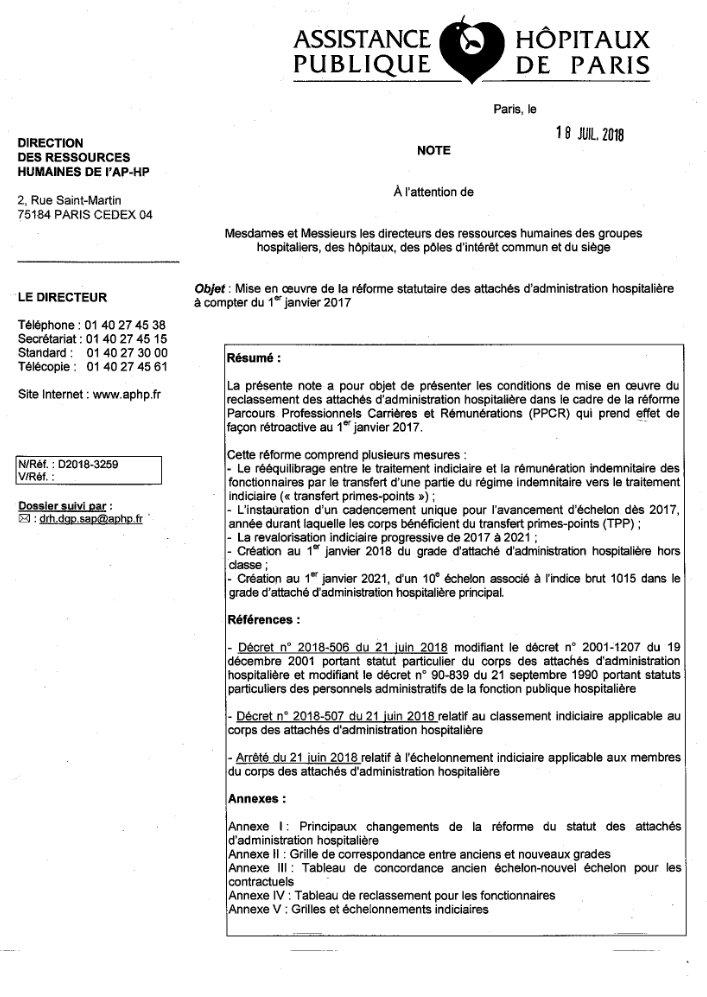 Sud Sante Ap Hp On Twitter Reforme Statutaire Des Attaches D