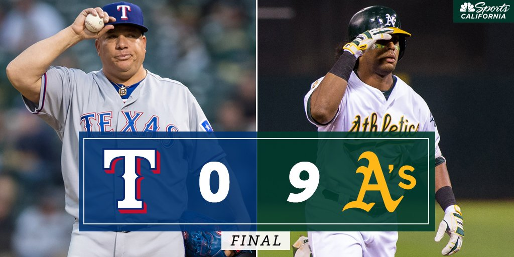 FINAL: @Athletics 9, @Rangers 0 -- Watch Postgame Live NOW on NBC Sports California and streaming on the @NBCSportsApp bit.ly/2vSEBQ6