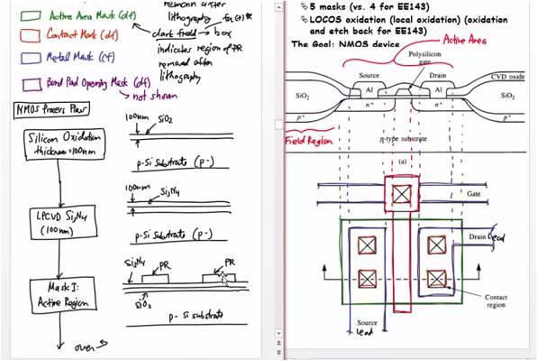 pdf основы радиоэлектроники и связи часть i основы оптимального радиоприёма учебное