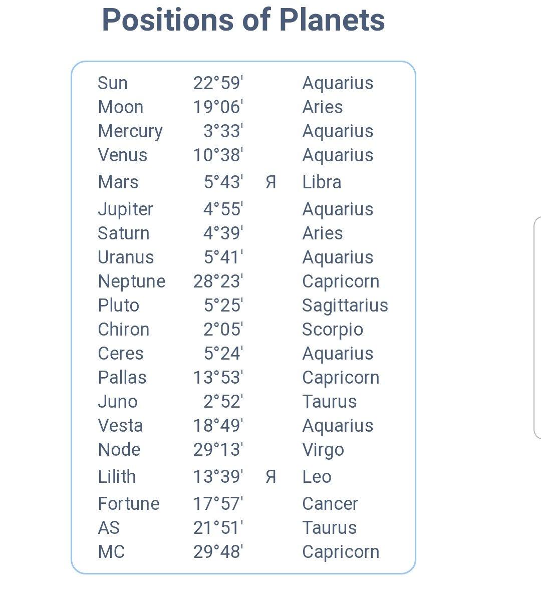 neptune in virgo cafe astrology