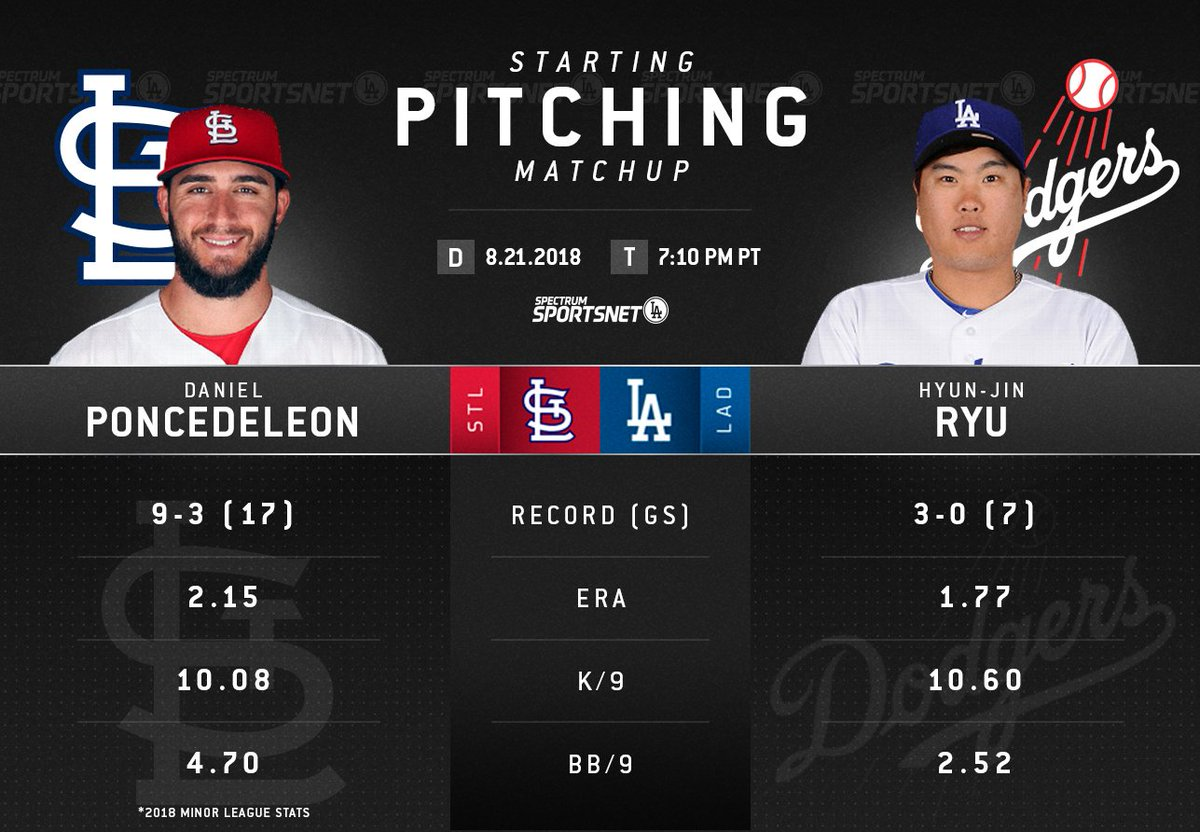 The #Dodgers look to bounce back vs. the #Cardinals when @HyunJinRyu99 takes the mound tonight at 7:10 PM on SportsNet LA!<br>http://pic.twitter.com/LE2mSW4JBM