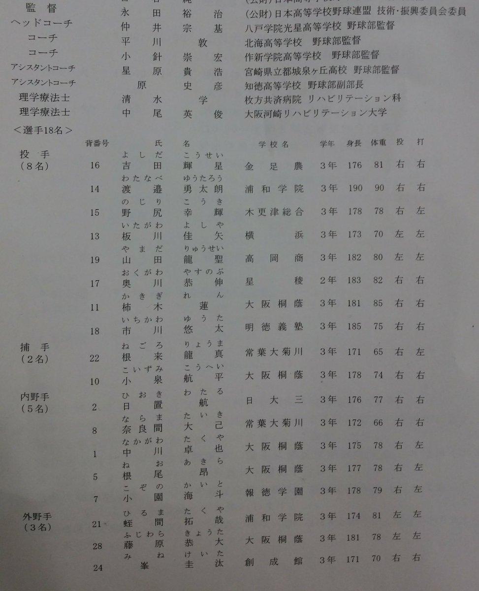 ねったまくん「100回目の夏が終わり、U-18高校日本代表メンバーが発表されました。 9月3日から宮崎県で行われる、U18アジア選手権に出場します。」 #高校野球 #熱闘 #100回記念大会 #侍ジャパン