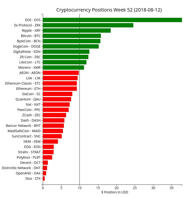 lisk cryptocurrency price