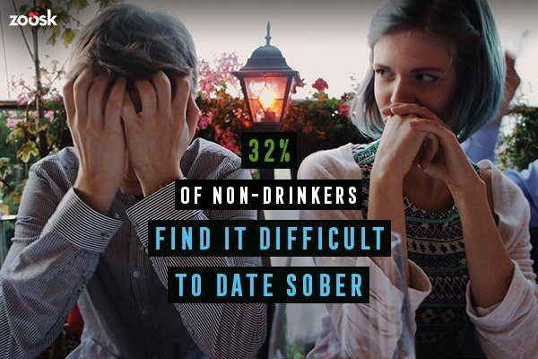 Dont drink dating