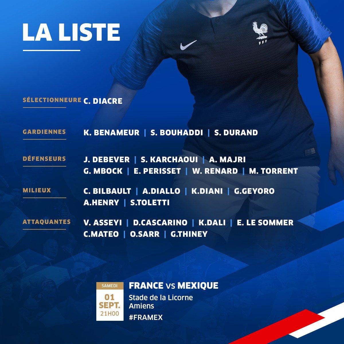 Équipe de France féminine de football - Page 3 DlIBj2GW4AAGFEF