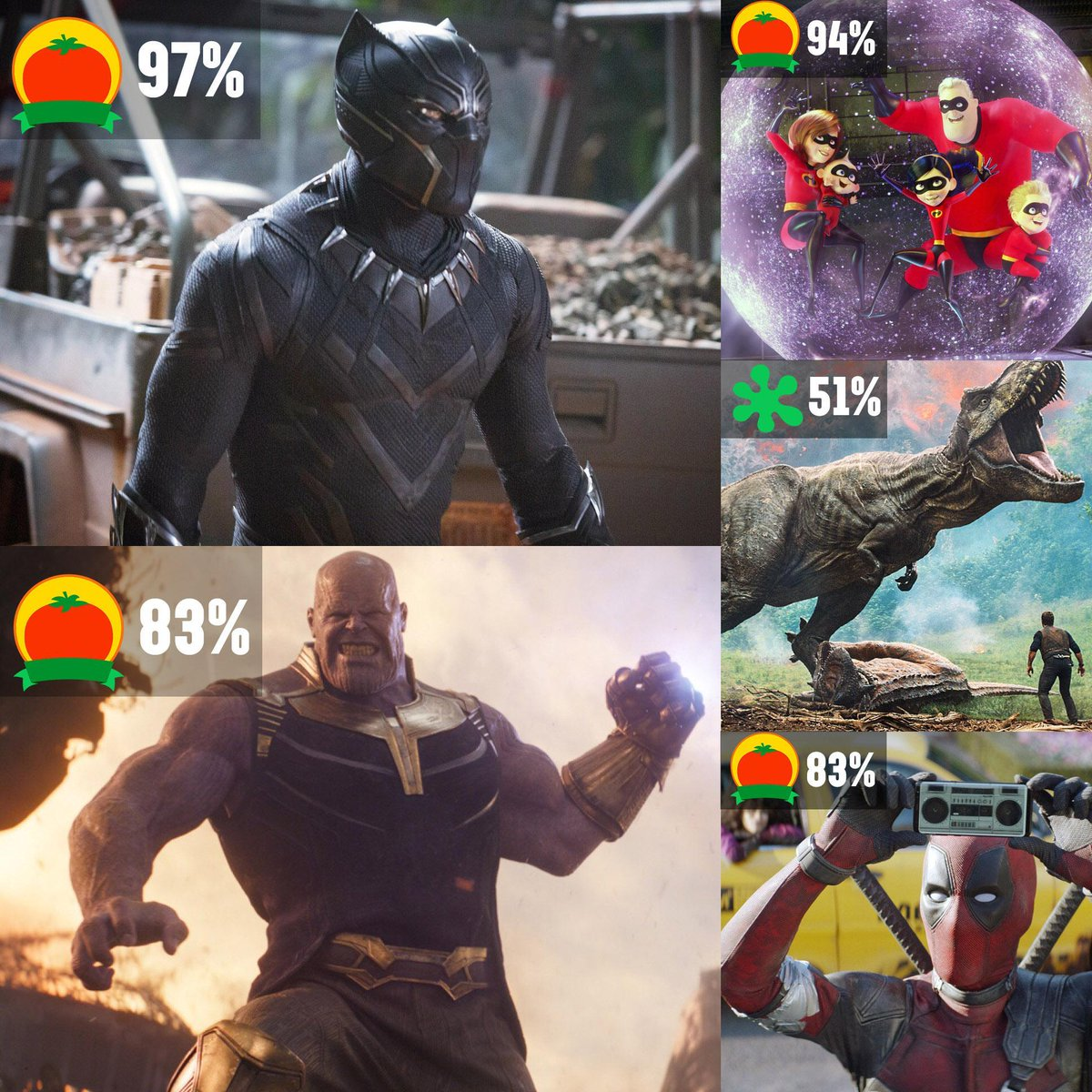 """Top 5 biggest earning movies of 2018 so far - which one gets your vote for the #Oscars new """"Popular"""" category?"""