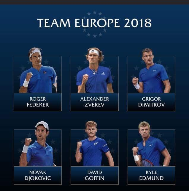 Got the team on lock 🔒 @rogerfederer #zverev @GrigorDimitrov @David__Goffin @kyle8edmund   #TeamEurope @LaverCup