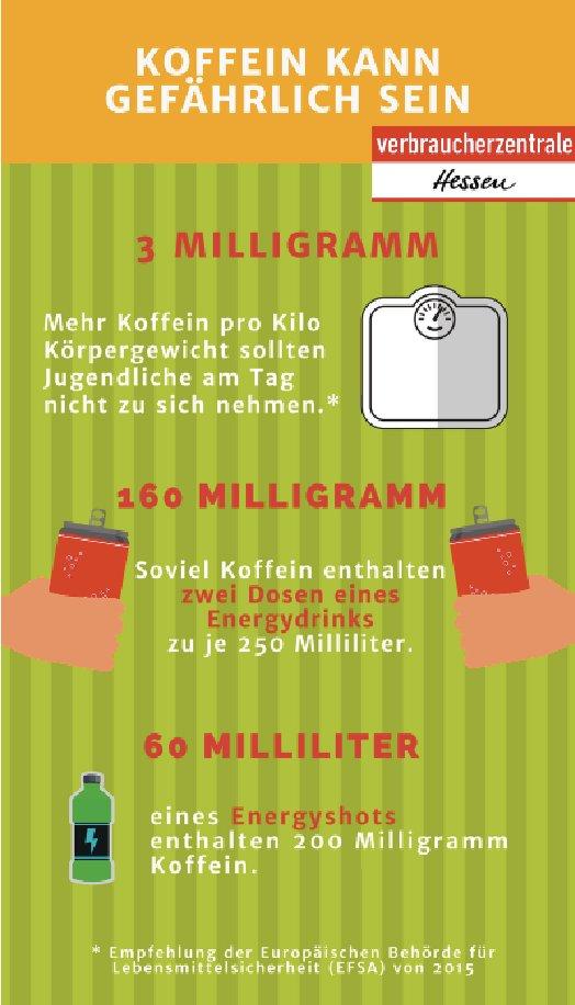 free немецкий язык контрольные работы для студентов 3