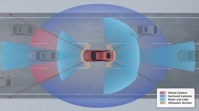 Find out how chemistry is ensuring ADAS cameras and radar function at peak performance, regardless of the environment in our new blog. ms.spr.ly/6013rfqK3