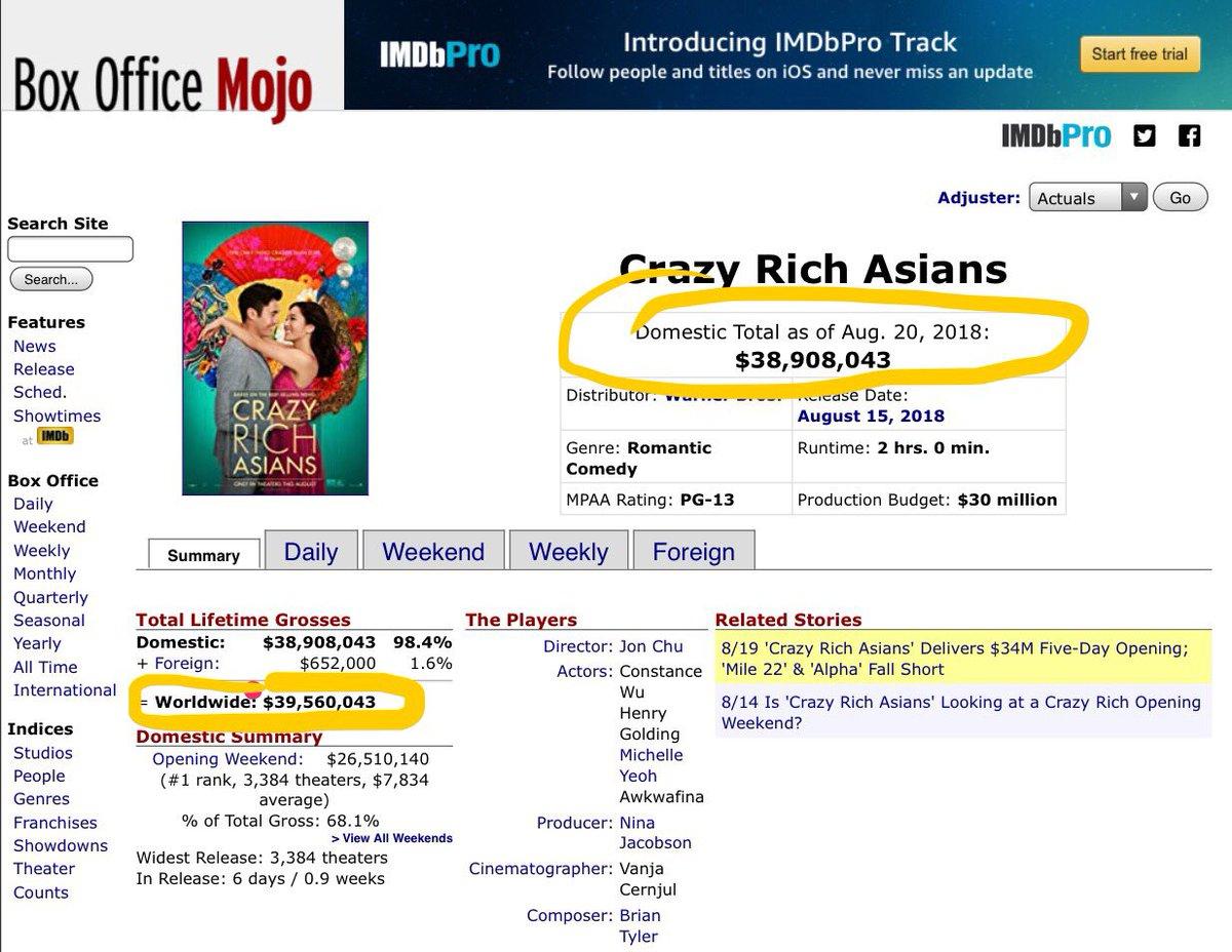 crazy rich asians box office mojo