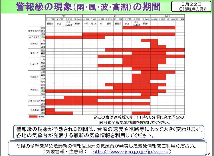 台風 情報 気象庁
