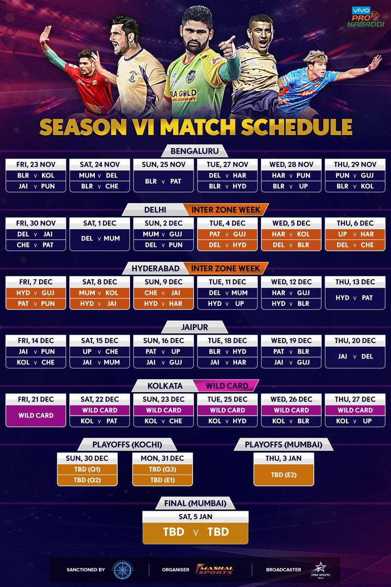 Pro Kabaddi League Season 6   Kabaddi Betting India