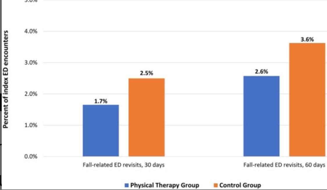 download Leistungsbalance für Leitende Ärzte: Selbstmanagement, Stress Kontrolle, Resilienz