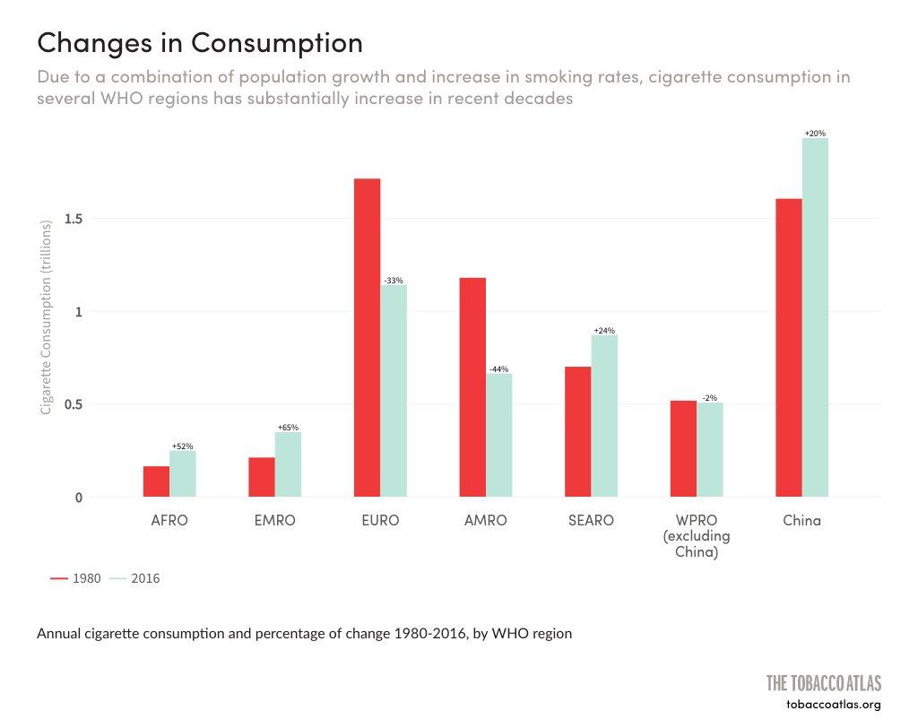 fund smoking rates continue - HD1024×812