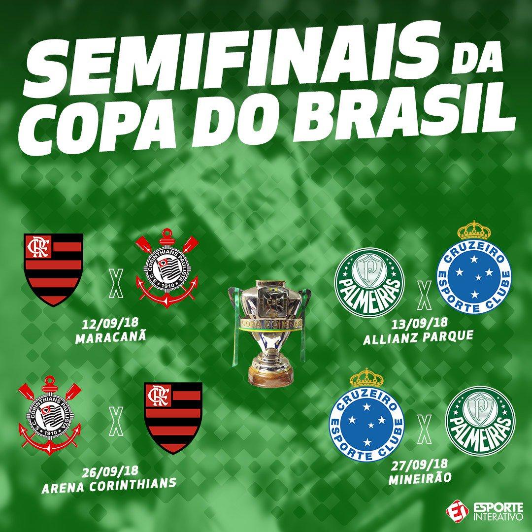 Resultado de imagem para COPA DO BRASIL 2018: CORINTHIANS E CRUZEIRO DECIDEM SEMIFINAL EM CASA