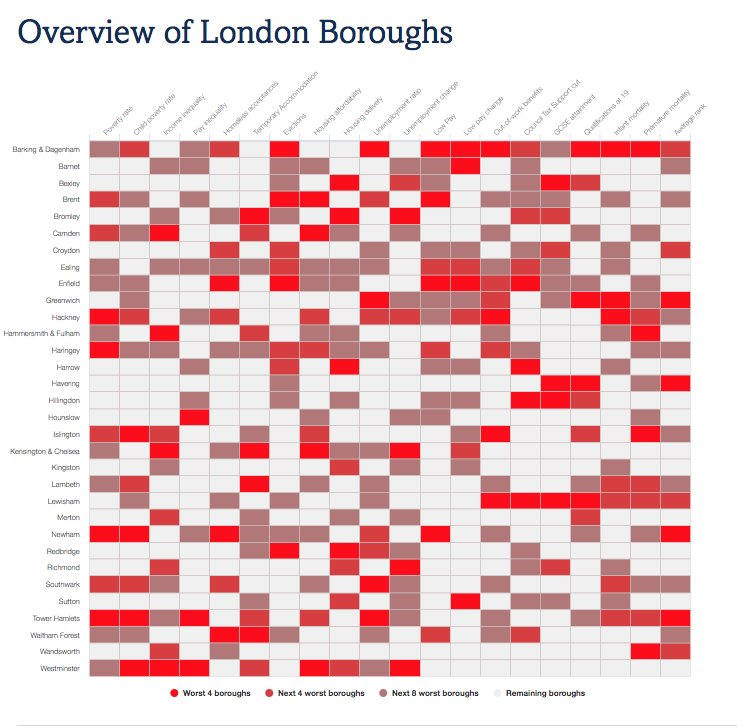 London's population by country of birth | Trust for London